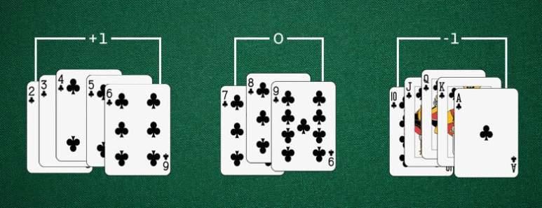 Compter les cartes blackjack